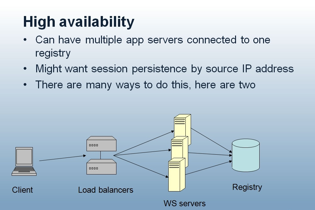 Confluence Mobile - Internet2 Wiki